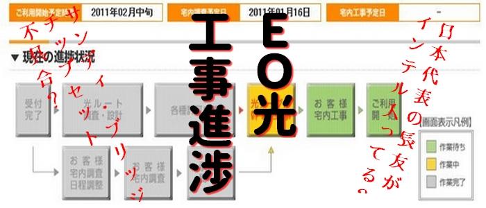eo光工事進渉・サンディブリッジチップセット不具合
