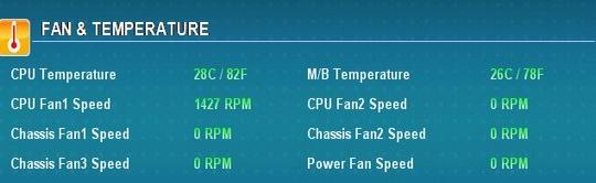 CPU温度とファン回転数