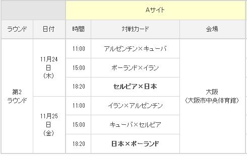 Aサイト第2ラウンド11月24日、25日、大阪市中央体育館