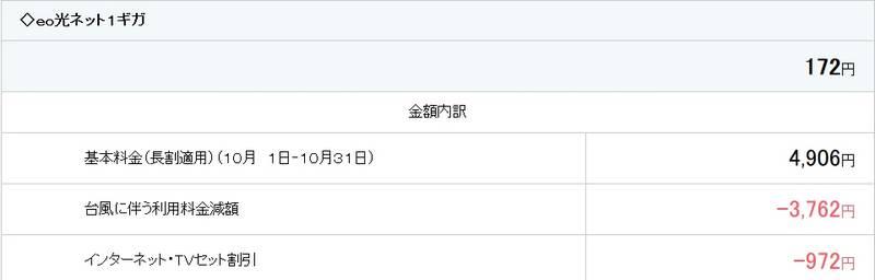 eo光ネット 減額料金請求内訳