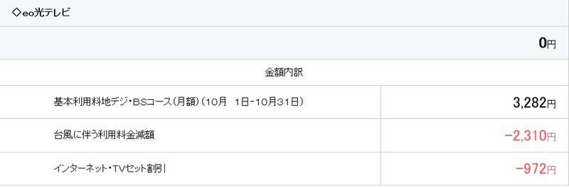 eo光テレビ 減額料金請求内訳